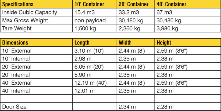 20 feet and 40 feet container for sale